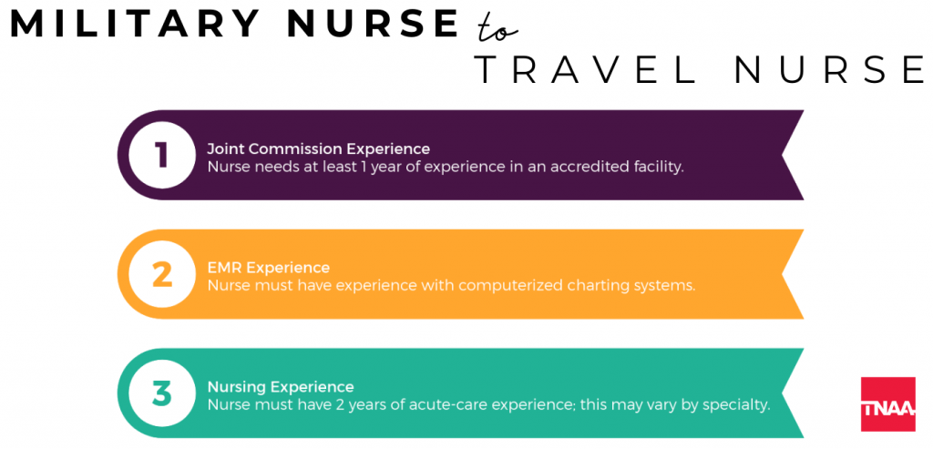 military nurse to travel nurse requirements