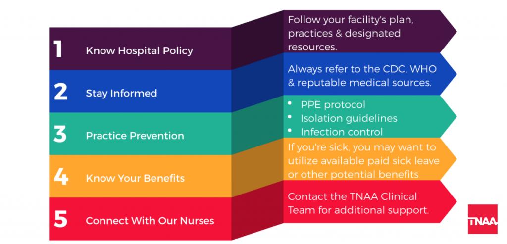 tnaa coronavirus infographic