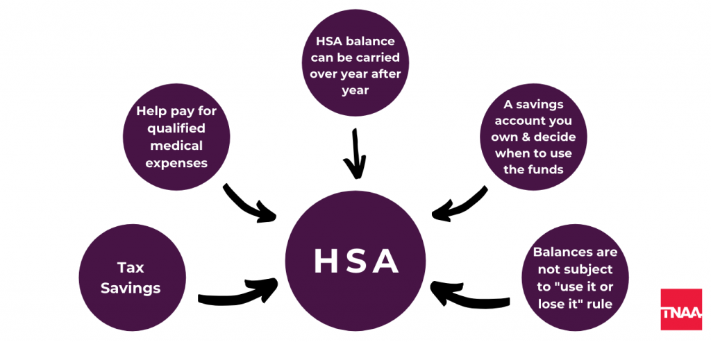 hsa for travel nurses